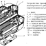 Особенности использования трехфазных электродвигателей
